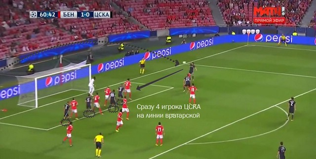 Бенфика - ЦСКА
